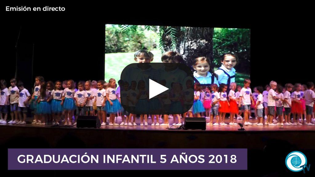 Graduación Infantil 5 Años 2018
